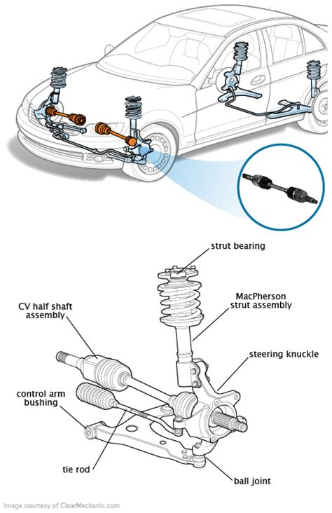 cv half shaft assembly