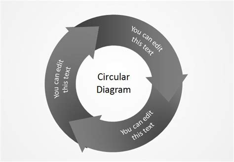 design cycle powerpoint free circular diagram for powerpoint with 3 steps