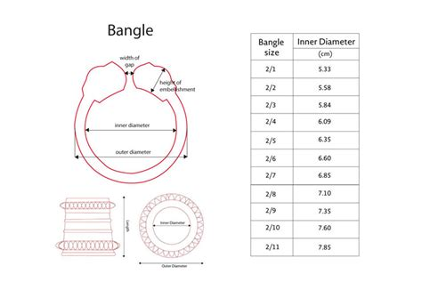 amrapali ring and bangles size guide india