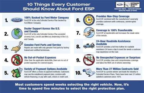 Ford Extended Service Plan by Ford Extended Service Plan 2017 Ototrends Net