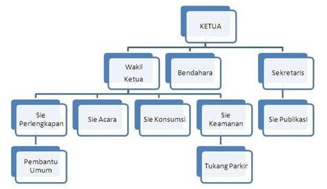 Domain Email Contoh