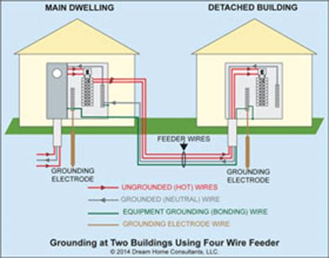 overhead detached sub panel wiring diagram 28 images i