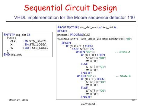 pattern generator code in verilog fsm sequence detector