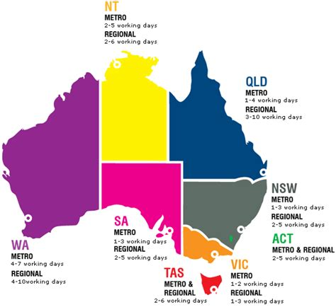 us area code from australia delivery