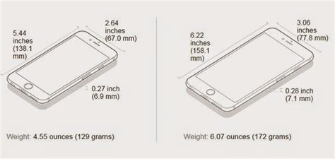 iphone   iphone   specs features  price