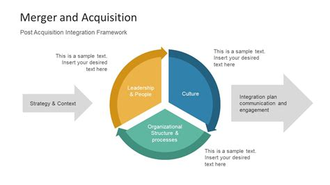 Merger And Acquisition Mba Ppt by 3 Step Post Acquisition Ppt Slidemodel