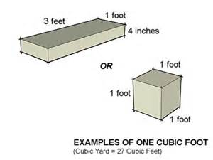 How To Measure Cubic Yards How To Measure A Cubic Foot Of Concrete