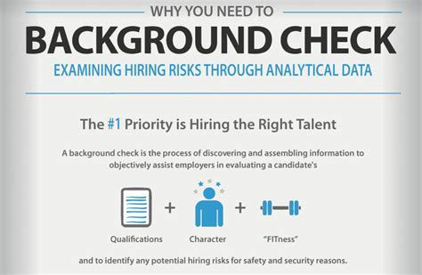 Run Background Check On Self The Purpose Of Running A Background Check On Applicants