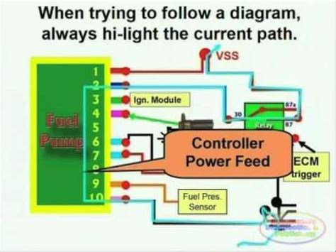dictator engine management wiring diagram