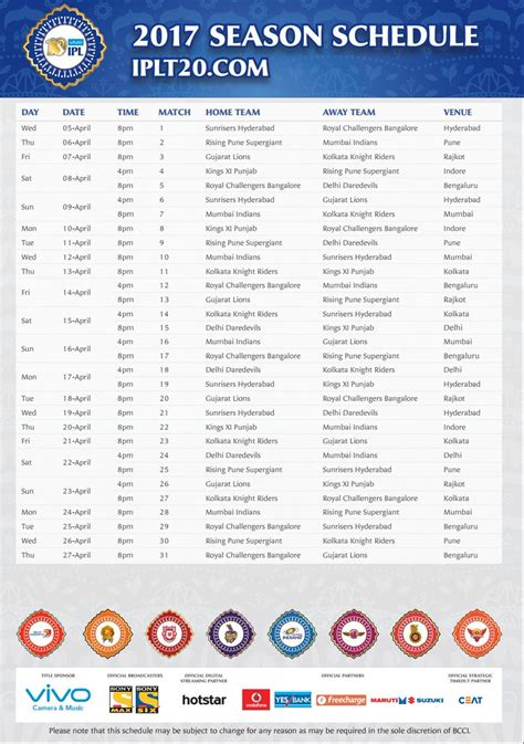 ipl 2017 time table download time table 2017 ipl 2017 2018 best cars reviews