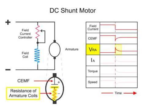 shunt resistor motor shunt motor exle shunt wiring diagram and circuit schematic