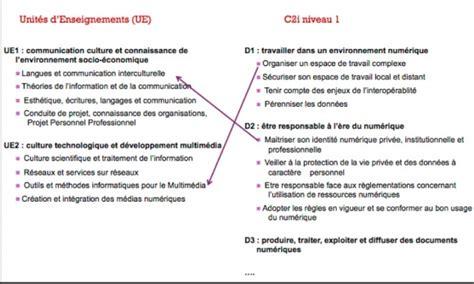 Exemple Lettre De Motivation Apb Dut Tc modele cv pour dut tc cv anonyme