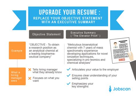 example career objective cv statement