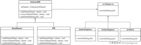 observer design pattern là gì java设计模式 四 观察者模式 技术世界 java java java 观察者模式 设计模式 观察者模式