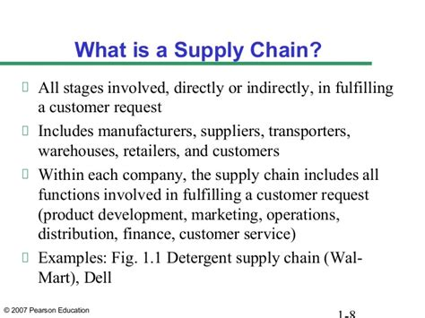 Construction Supply Chain Management Concepts And Studies 5in1 chopra3 ppt ch01scm