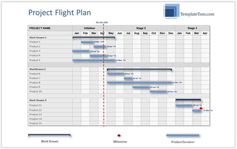 free download project management gantt chart template