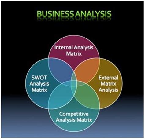 What Is An Mba In Business Inteligence And Anlytics by Creating A Business Intelligence System Business Article