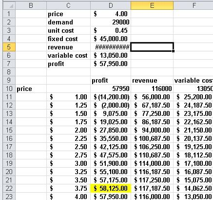one way data table excel sensitivity analysis with data tables excel for finance