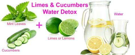 Detox Water Cucumber Lemon Lome Juice by Fitness Friday Benefits Of Lime Cucumber Detox Water