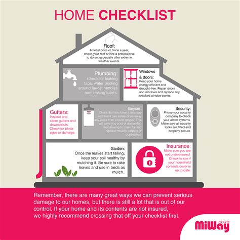 miway the ultimate home maintenance checklist