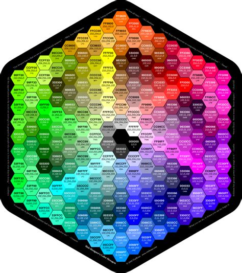 hex color web designer s color reference hexagon mouse pad 3x closeup