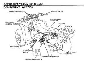 wiring diagram for honda recon es wiring diy wiring diagrams honda recon wiring schematic honda home wiring diagrams