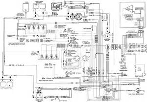 2004 gmc c4500 kodiak wiring diagrams chevy c5500 fuse box location wiring diagram schematics