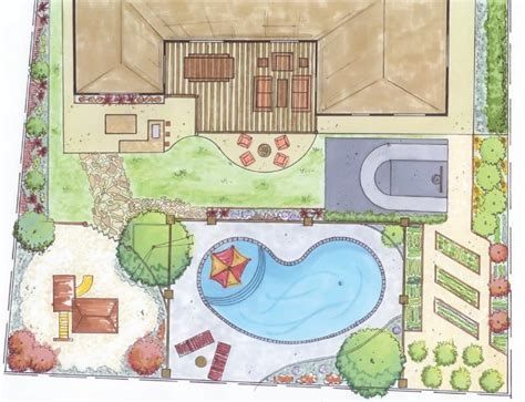 planning a backyard backyard landscape types families empty nesters and