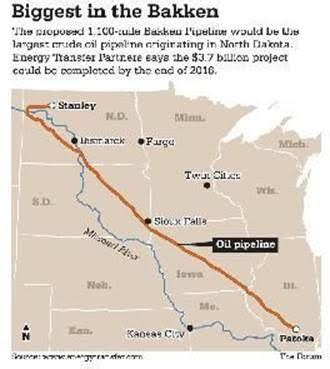 bakken pipeline projects related keywords bakken