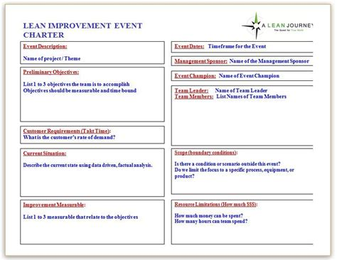 rapid improvement event template a lean journey advice on creating a kaizen event charter