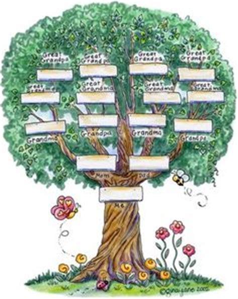 soy ağacı Örnekleri türkçe – oyunları oyun oyna! en kral