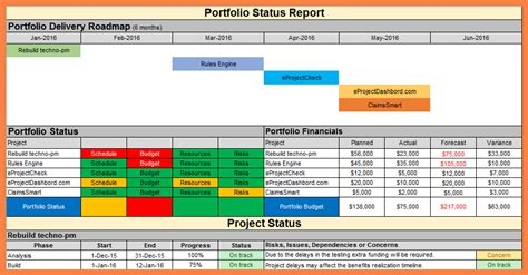 project management weekly status report sle sle project status report template 28 images weekly