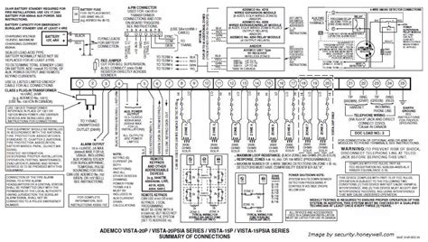 Honeywell Panel Vista 20p ademco vista 20p wiring diagram
