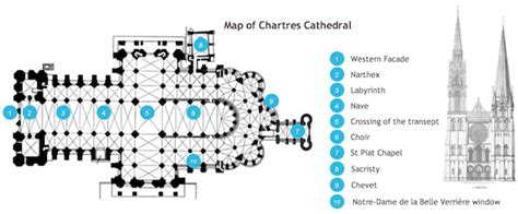 notre dame cathedral floor plan chartres cathedral french moments