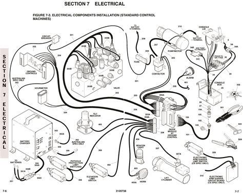 1932e2 jlg scissor lift wiring diagram get free image