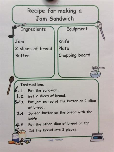 How To Make A Paper Sandwich - year 1 page 39 front primary school