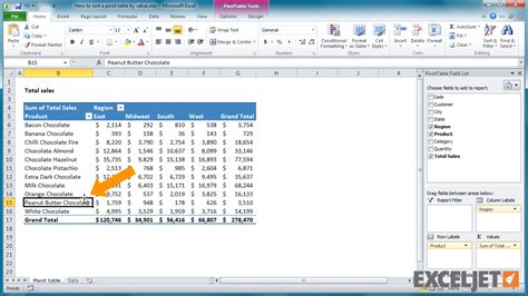 how to sort a pivot table excel tutorial how to sort a pivot table manually