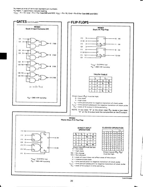 list of 4000 series integrated circuits pdf 28 images appendix 5 pin configuration of 4000