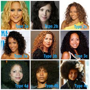 what type of hair can be used for crotchet braids pretty frizzy because frizzy is pretty