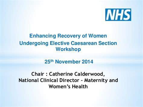 Enhancing Recovery Of Women Undergoing Elective Caesarean