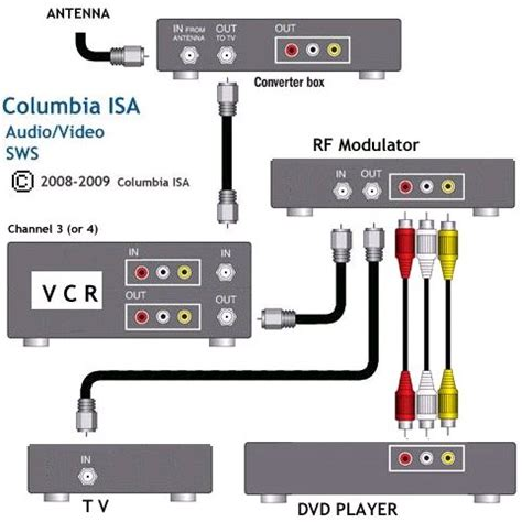 diagram for time warner hdmi cable, diagram, free engine