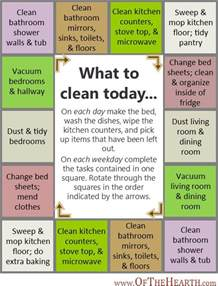 cleaning schedule architecture building one that works