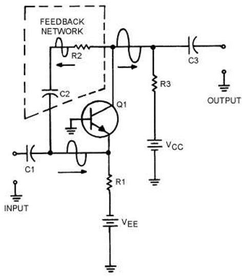 transistor lifier with feedback figure 1 18 positive feedback in a transistor lifier