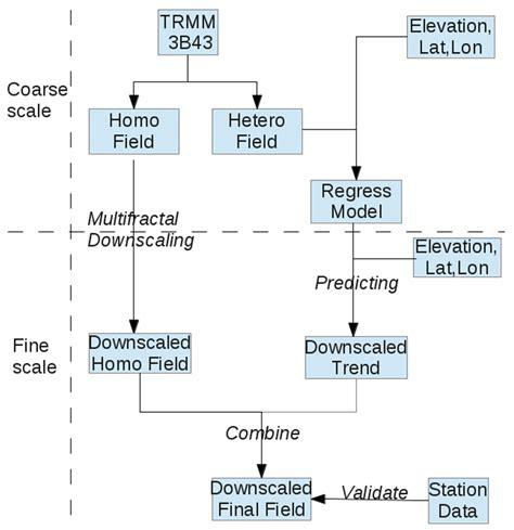 breadboard potentiometer wiring diagram potentiometer
