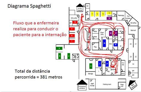 hitheatre diagram mesa and e diagram mesa lone schematic elsavadorla
