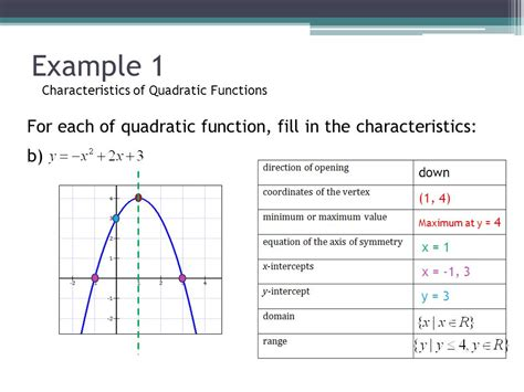 R Table Function Characteristics Of Quadratic Functions Ppt Online
