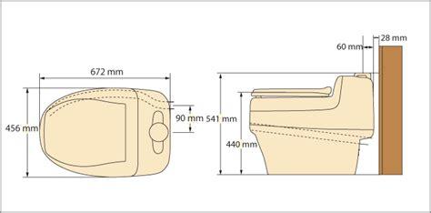 Clawfoot Tub Bathroom Design separett villa 9000 urine separating compost toilet smell