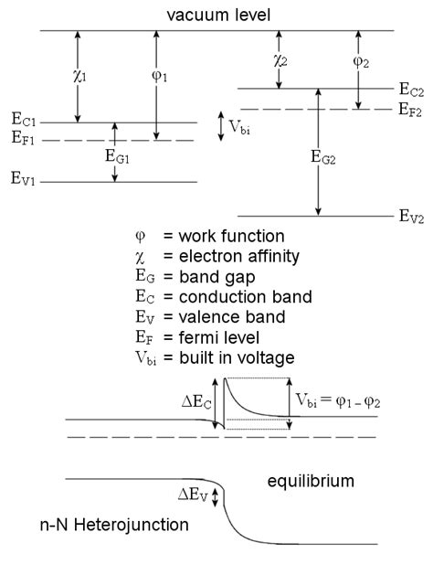 barrier diode wiki schottky barrier diode wiki 28 images schottky diode encyclopedia article citizendium