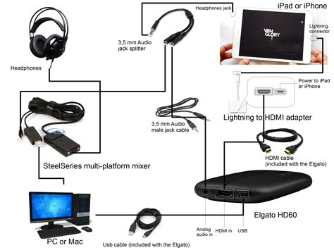 How To Put A Capture On A Config Sentry Mba by Image Gallery Elgato Audio