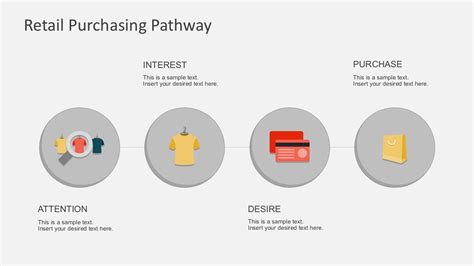 powerpoint themes retail 4 steps retail purchasing pathway powerpoint slidemodel